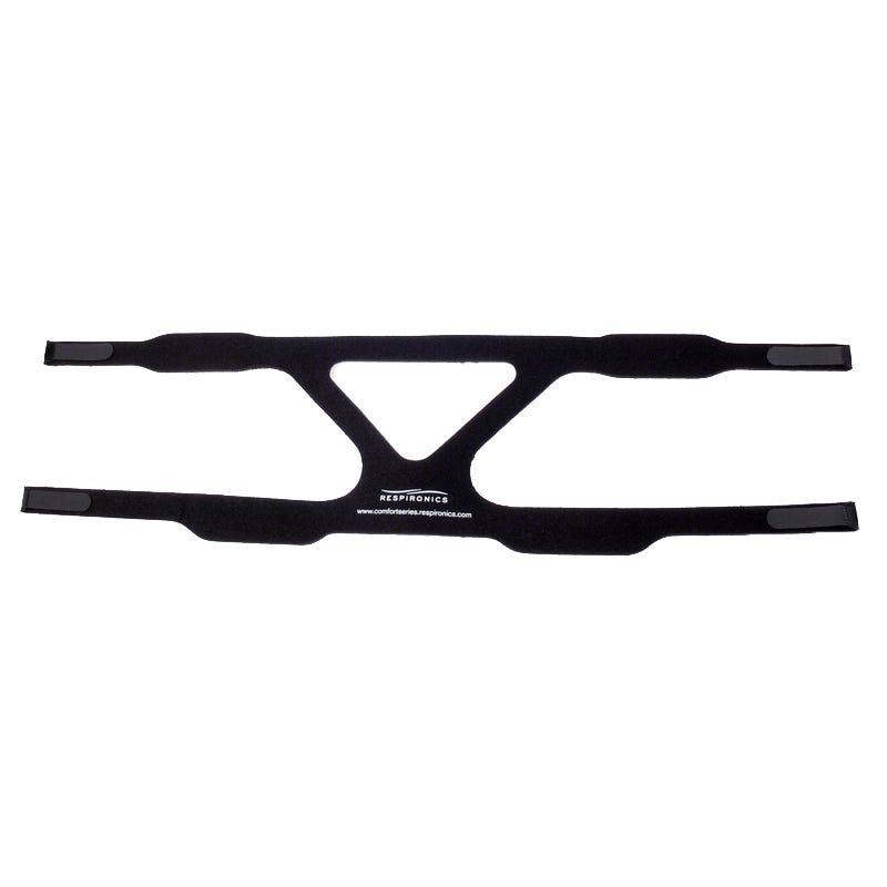 ComfortGel Blue Premium Headgear